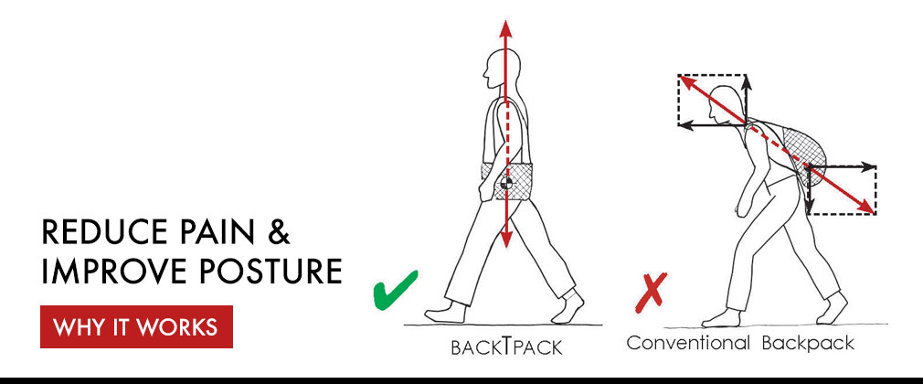 BackTpack Reduces Pain & Trains Posture